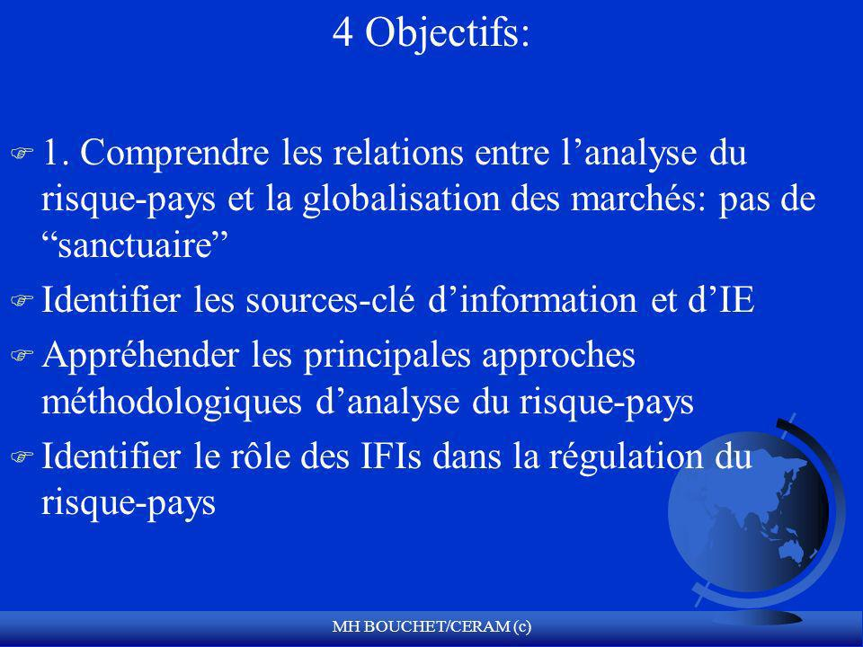 MH BOUCHET/CERAM (c) 4 Objectifs: F 1. Comprendre les relations entre lanalyse du risque-pays et la globalisation des marchés: pas de sanctuaire F Ide