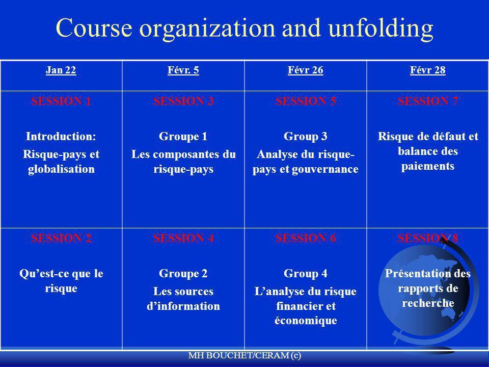 MH BOUCHET/CERAM (c) Course organization and unfolding Jan 22Févr. 5Févr 26Févr 28 SESSION 1 Introduction: Risque-pays et globalisation SESSION 3 Grou