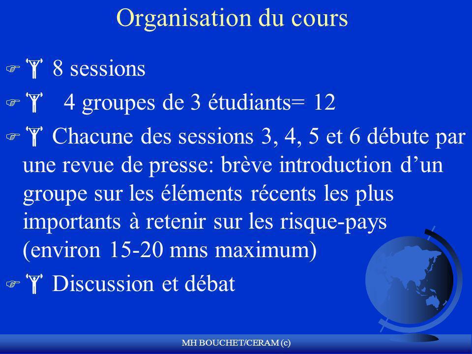 MH BOUCHET/CERAM (c) Organisation du cours F 8 sessions F 4 groupes de 3 étudiants= 12 F Chacune des sessions 3, 4, 5 et 6 débute par une revue de pre