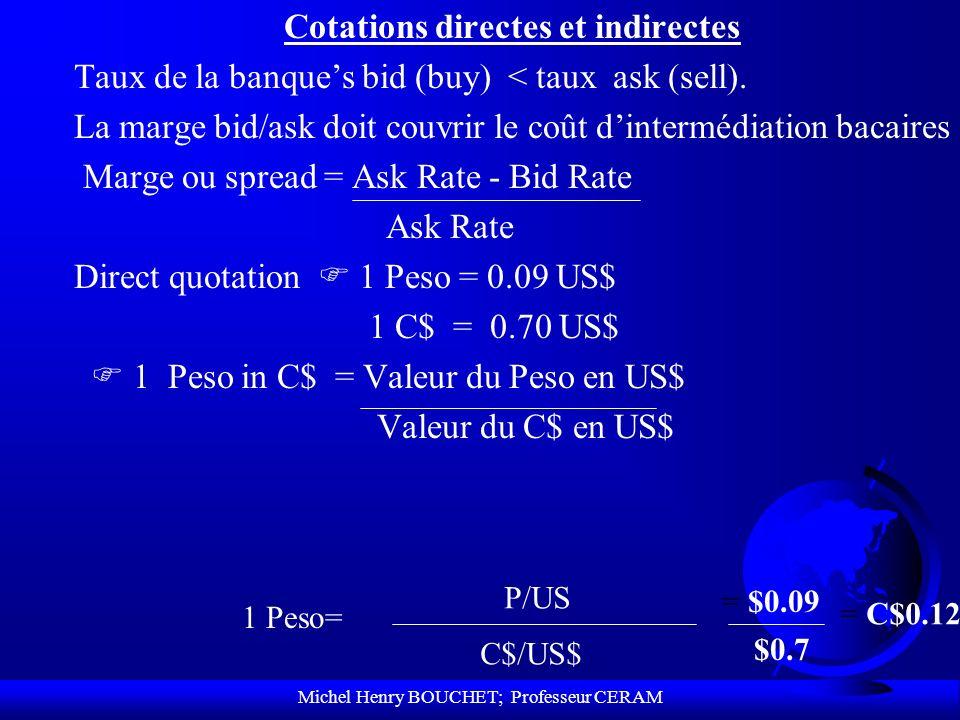 Michel Henry BOUCHET; Professeur CERAM Cotations directes et indirectes Taux de la banques bid (buy) < taux ask (sell). La marge bid/ask doit couvrir