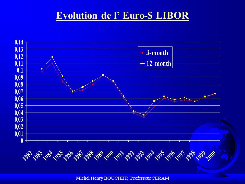Michel Henry BOUCHET; Professeur CERAM Evolution de l Euro-$ LIBOR