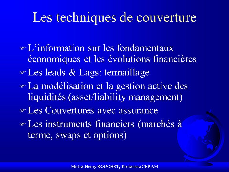 Michel Henry BOUCHET; Professeur CERAM Les techniques de couverture F Linformation sur les fondamentaux économiques et les évolutions financières F Le