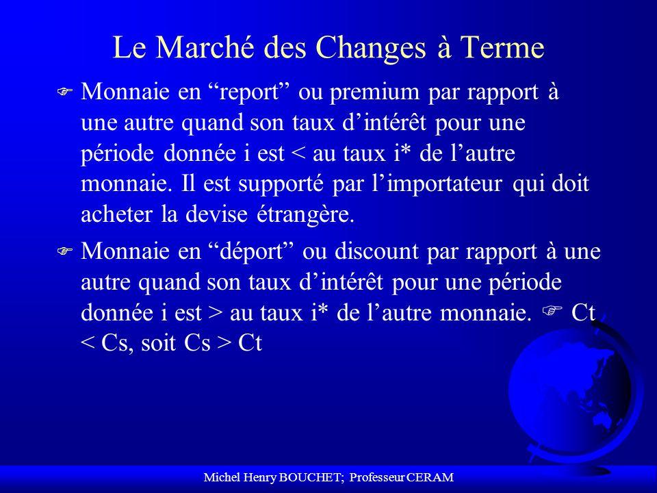 Michel Henry BOUCHET; Professeur CERAM Le Marché des Changes à Terme F Monnaie en report ou premium par rapport à une autre quand son taux dintérêt po