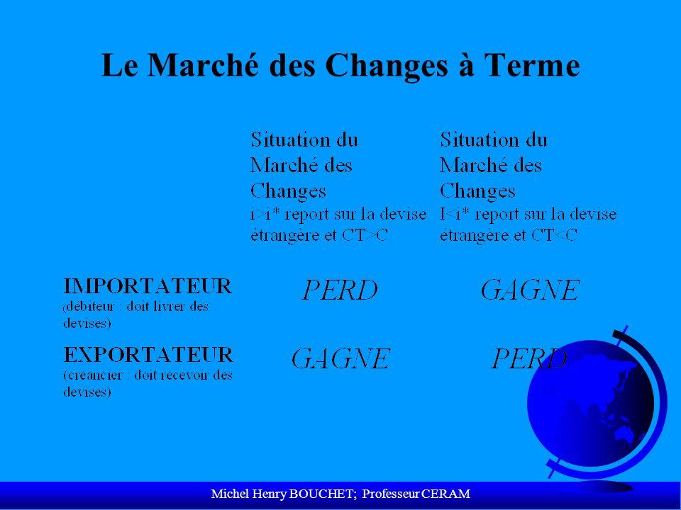 Michel Henry BOUCHET; Professeur CERAM Le Marché des Changes à Terme