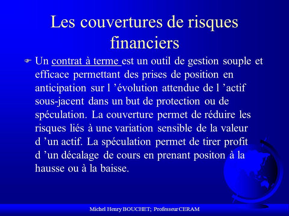 Michel Henry BOUCHET; Professeur CERAM Les couvertures de risques financiers F Un contrat à terme est un outil de gestion souple et efficace permettan
