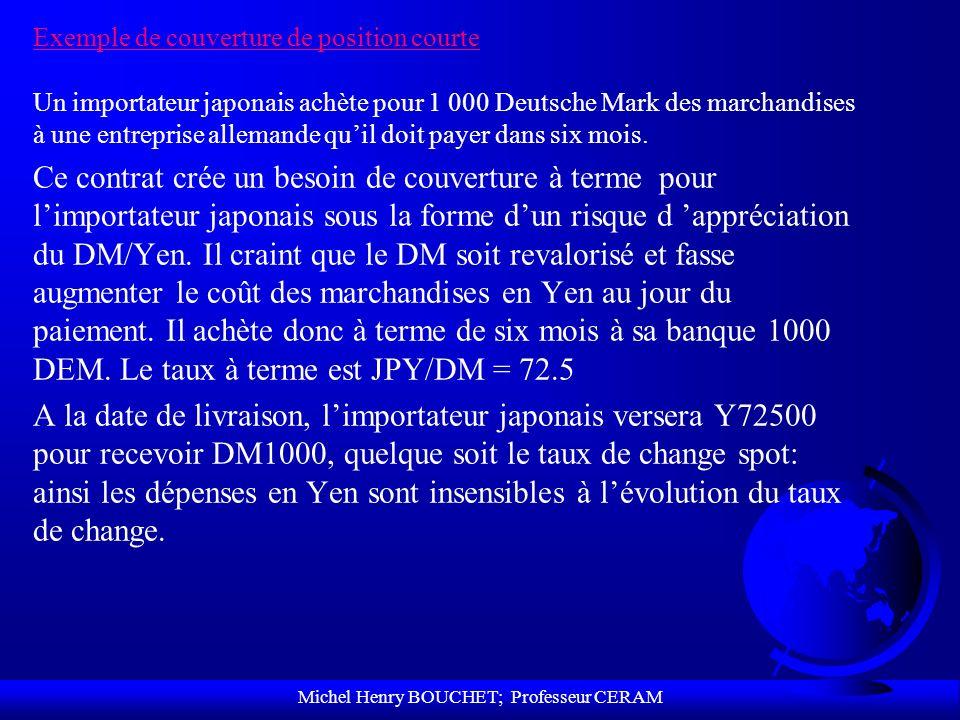 Michel Henry BOUCHET; Professeur CERAM Exemple de couverture de position courte Un importateur japonais achète pour 1 000 Deutsche Mark des marchandis