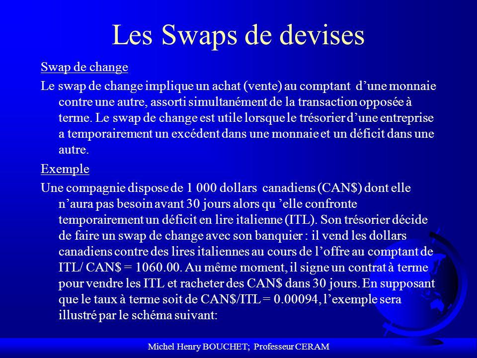 Michel Henry BOUCHET; Professeur CERAM Les Swaps de devises Swap de change Le swap de change implique un achat (vente) au comptant dune monnaie contre