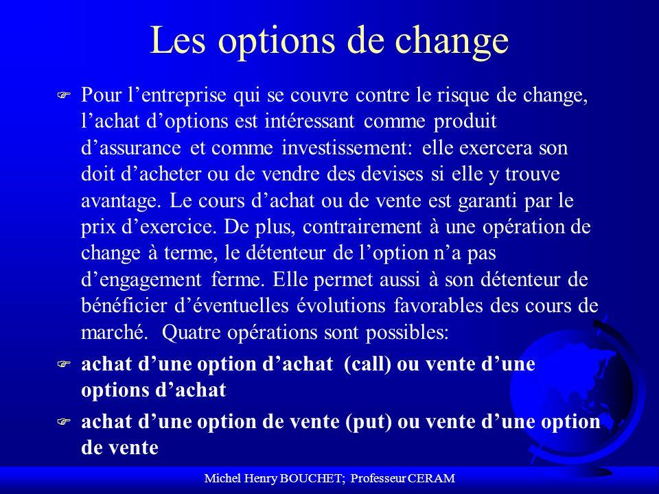 Michel Henry BOUCHET; Professeur CERAM Les options de change F Pour lentreprise qui se couvre contre le risque de change, lachat doptions est intéress