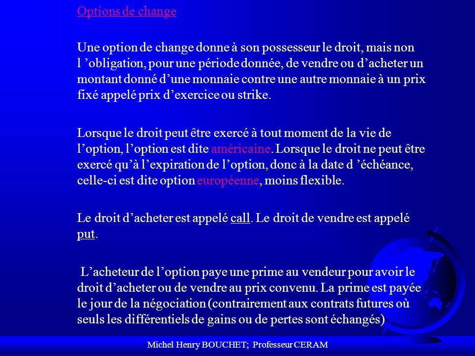 Michel Henry BOUCHET; Professeur CERAM Options de change Une option de change donne à son possesseur le droit, mais non l obligation, pour une période