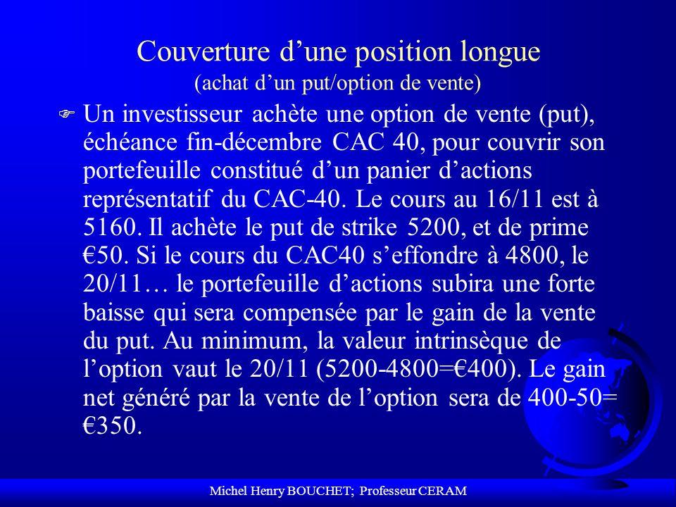 Michel Henry BOUCHET; Professeur CERAM Couverture dune position longue (achat dun put/option de vente) F Un investisseur achète une option de vente (p