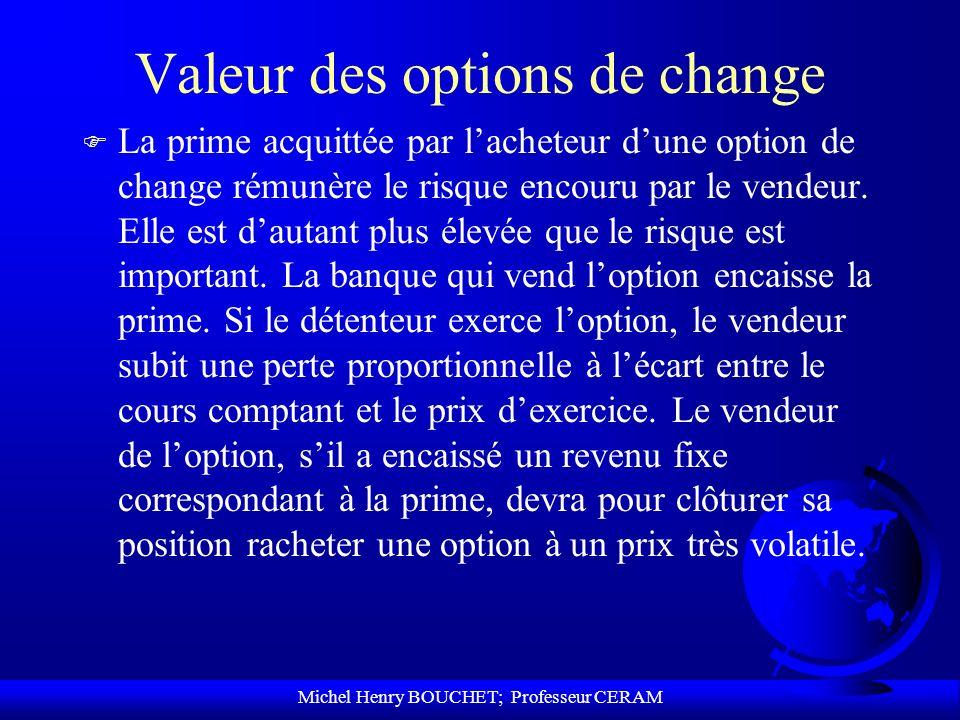 Michel Henry BOUCHET; Professeur CERAM Valeur des options de change F La prime acquittée par lacheteur dune option de change rémunère le risque encour