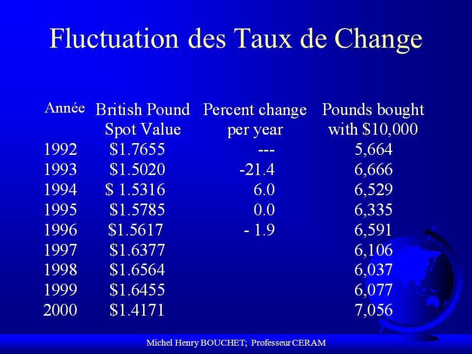 Michel Henry BOUCHET; Professeur CERAM Taux à terme Le taux de change pour une livraison immédiate est appelé taux spot.
