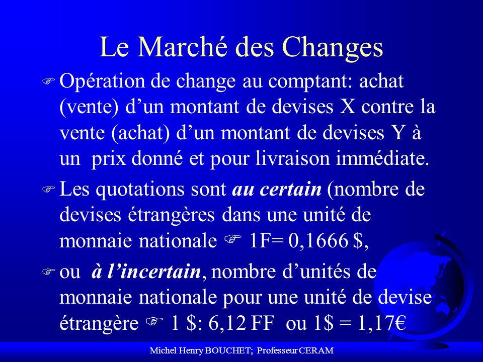 Michel Henry BOUCHET; Professeur CERAM Le Marché des Changes F Opération de change au comptant: achat (vente) dun montant de devises X contre la vente