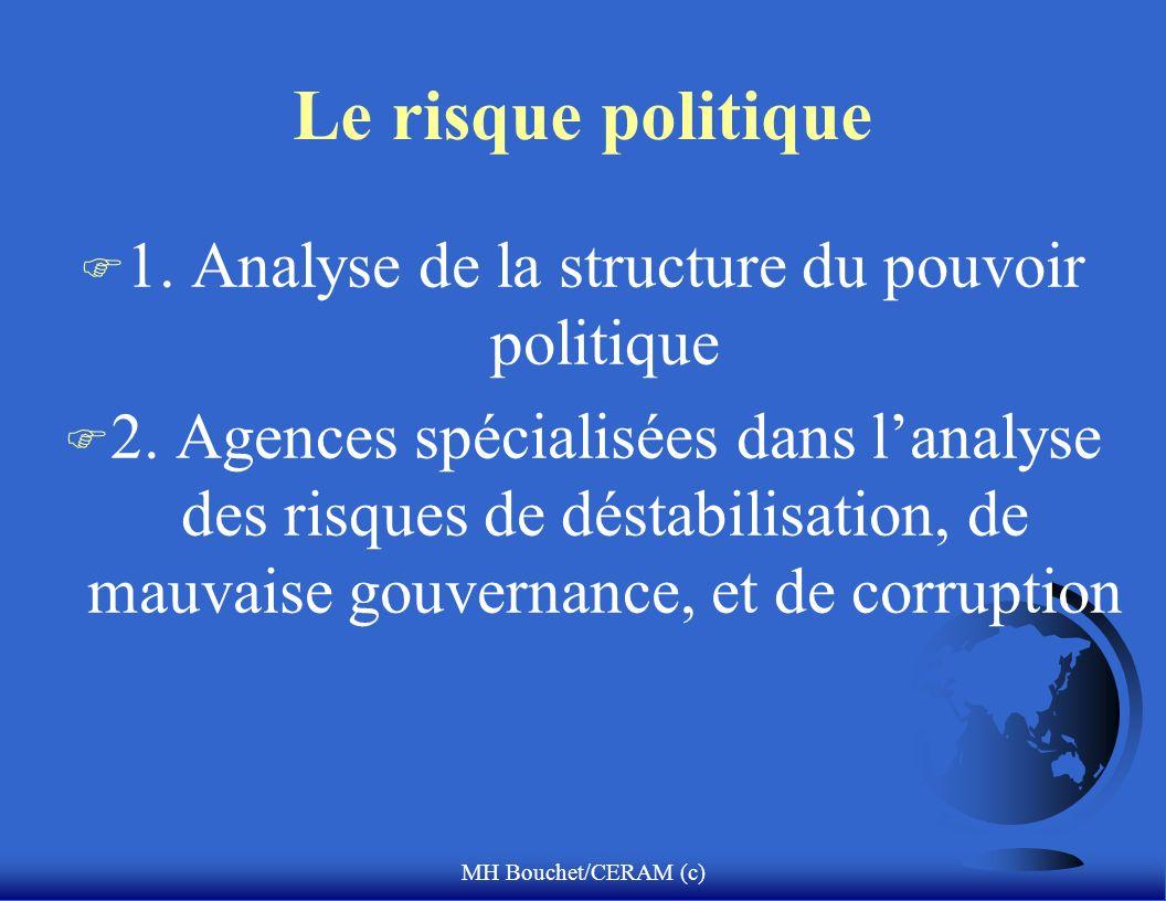 MH Bouchet/CERAM (c) Le risque politique F 1. Analyse de la structure du pouvoir politique F 2.