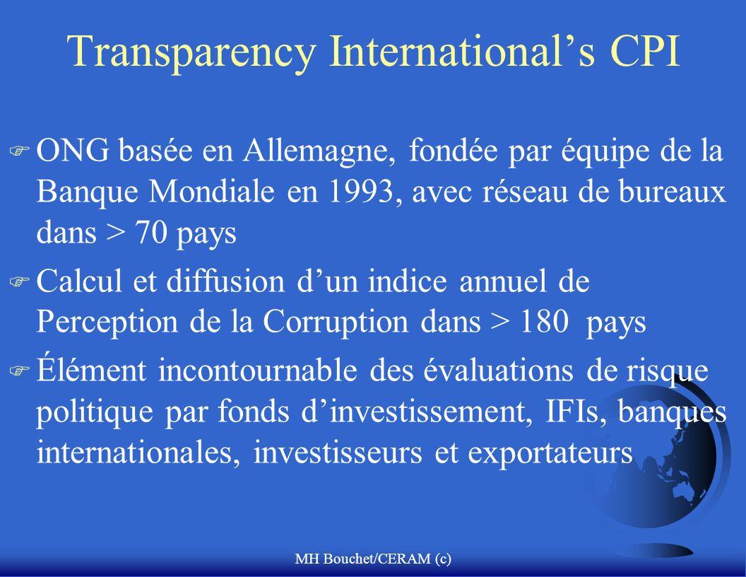 MH Bouchet/CERAM (c) Transparency Internationals CPI F ONG basée en Allemagne, fondée par équipe de la Banque Mondiale en 1993, avec réseau de bureaux dans > 70 pays F Calcul et diffusion dun indice annuel de Perception de la Corruption dans > 180 pays F Élément incontournable des évaluations de risque politique par fonds dinvestissement, IFIs, banques internationales, investisseurs et exportateurs
