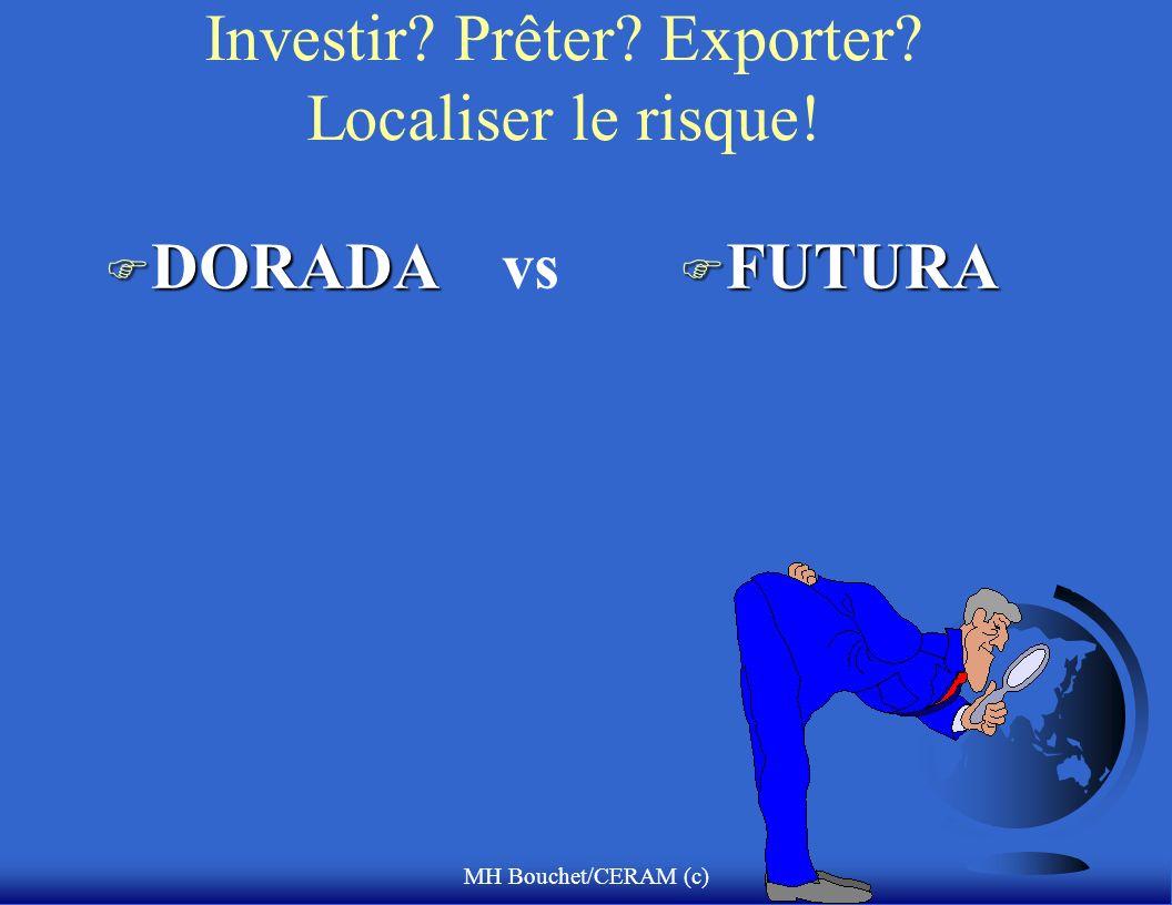 MH Bouchet/CERAM (c) Investir? Prêter? Exporter? Localiser le risque! F DORADA F DORADA vs F FUTURA