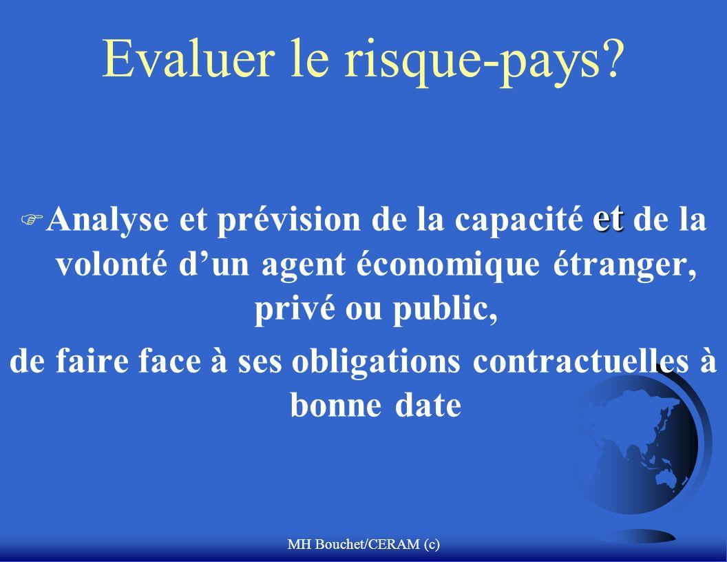 MH Bouchet/CERAM (c) Evaluer le risque-pays.