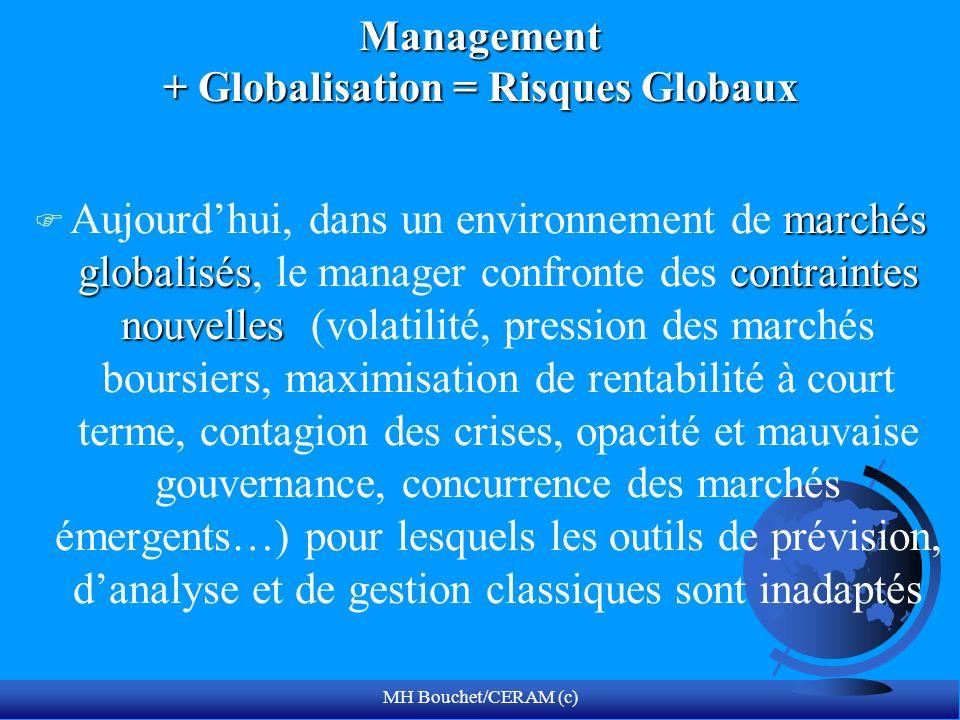 MH Bouchet/CERAM (c) Management + Globalisation = Risques Globaux marchés globaliséscontraintes nouvelles F Aujourdhui, dans un environnement de march