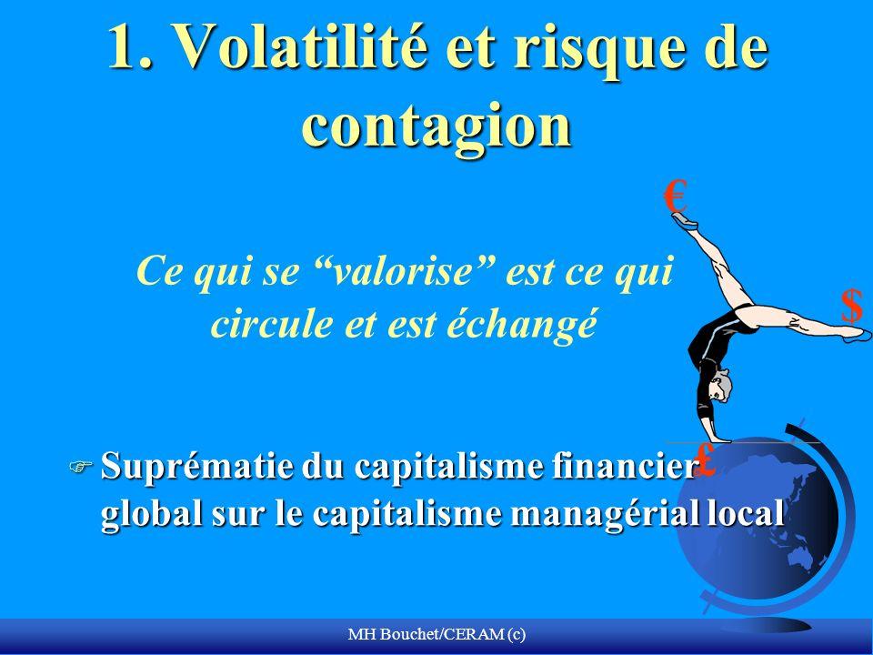MH Bouchet/CERAM (c) 1. Volatilité et risque de contagion F Suprématie du capitalisme financier global sur le capitalisme managérial local $ Ce qui se
