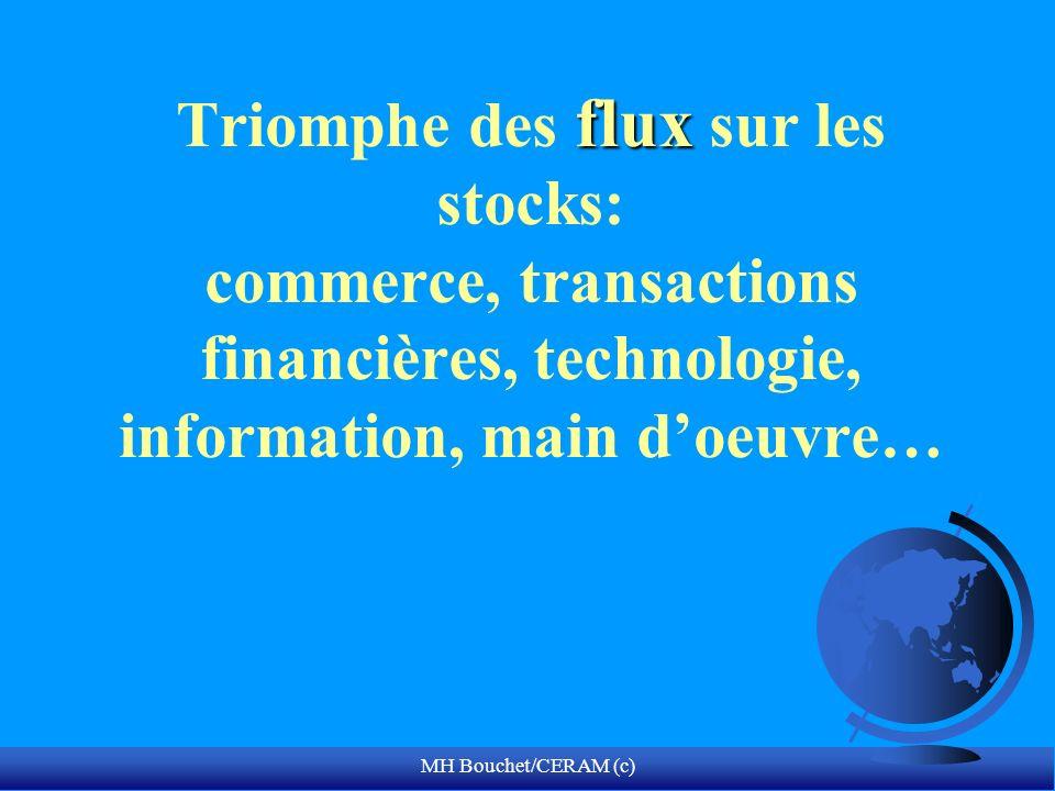 MH Bouchet/CERAM (c) flux Triomphe des flux sur les stocks: commerce, transactions financières, technologie, information, main doeuvre…