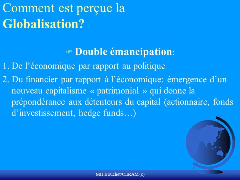 MH Bouchet/CERAM (c) Comment est perçue la Globalisation? F Double émancipation : 1. De léconomique par rapport au politique 2. Du financier par rappo