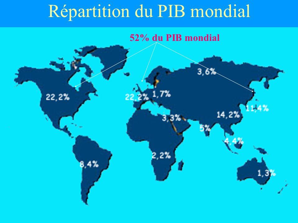 MH Bouchet/CERAM (c) Répartition du PIB mondial 52% du PIB mondial