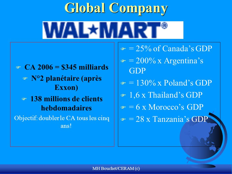 MH Bouchet/CERAM (c) Global Company F CA 2006 = $345 milliards F N°2 planétaire (après Exxon) F 138 millions de clients hebdomadaires Objectif: double
