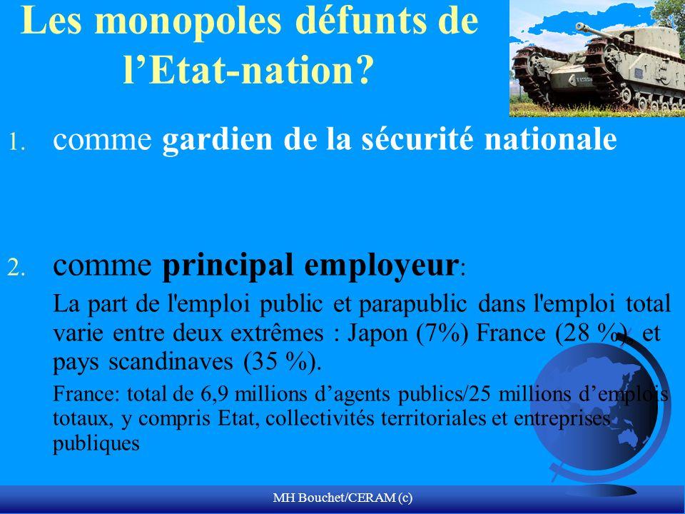 MH Bouchet/CERAM (c) Les monopoles défunts de lEtat-nation? 1. comme gardien de la sécurité nationale 2. comme principal employeur : La part de l'empl