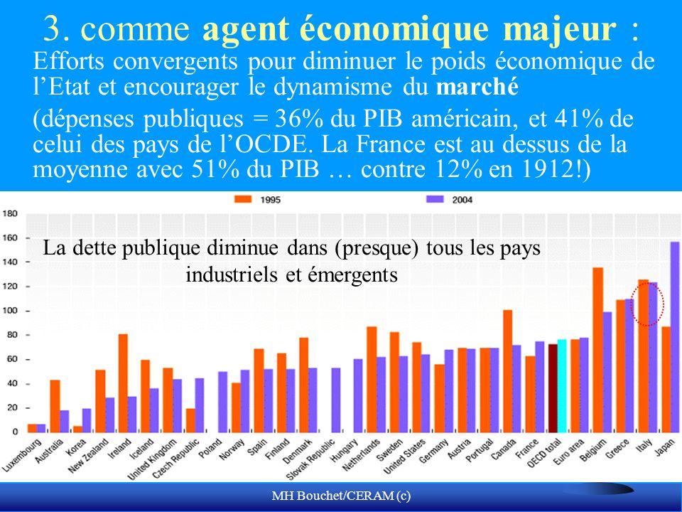 MH Bouchet/CERAM (c) 3. comme agent économique majeur : Efforts convergents pour diminuer le poids économique de lEtat et encourager le dynamisme du m