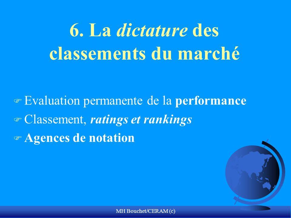 MH Bouchet/CERAM (c) 6. La dictature des classements du marché F Evaluation permanente de la performance F Classement, ratings et rankings F Agences d