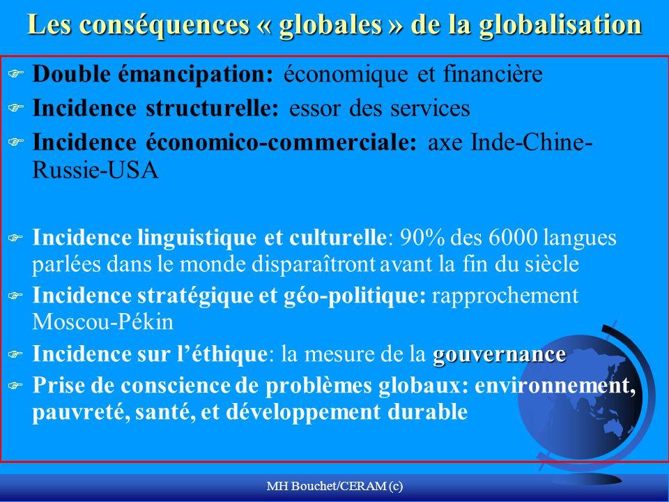 MH Bouchet/CERAM (c) Les conséquences « globales » de la globalisation F Double émancipation: économique et financière F Incidence structurelle: essor