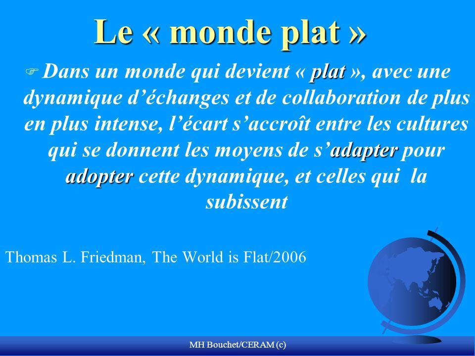 MH Bouchet/CERAM (c) Le « monde plat » plat adapter adopter F Dans un monde qui devient « plat », avec une dynamique déchanges et de collaboration de