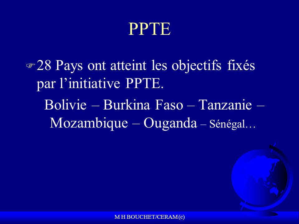 M H BOUCHET/CERAM (c) PPTE F 28 Pays ont atteint les objectifs fixés par linitiative PPTE.