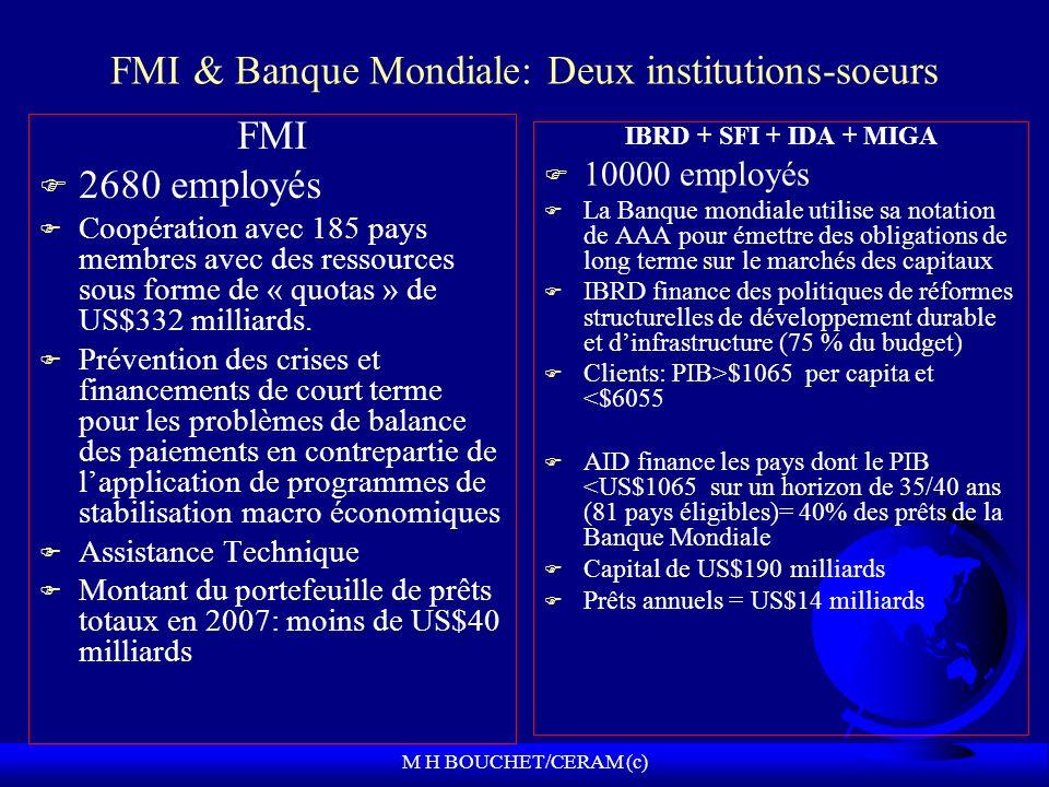 M H BOUCHET/CERAM (c) FMI F 2680 employés F Coopération avec 185 pays membres avec des ressources sous forme de « quotas » de US$332 milliards.