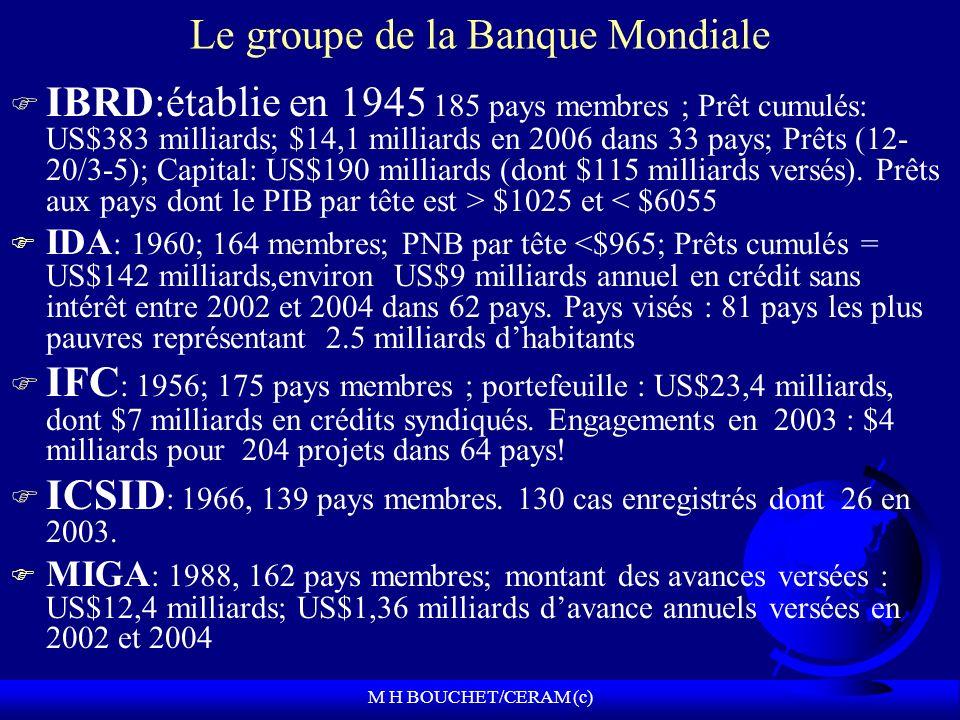 M H BOUCHET/CERAM (c) Le groupe de la Banque Mondiale F IBRD:établie en 1945 185 pays membres ; Prêt cumulés: US$383 milliards; $14,1 milliards en 2006 dans 33 pays; Prêts (12- 20/3-5); Capital: US$190 milliards (dont $115 milliards versés).