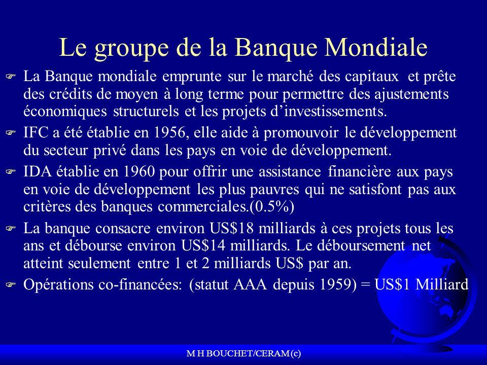 M H BOUCHET/CERAM (c) Le groupe de la Banque Mondiale F La Banque mondiale emprunte sur le marché des capitaux et prête des crédits de moyen à long terme pour permettre des ajustements économiques structurels et les projets dinvestissements.