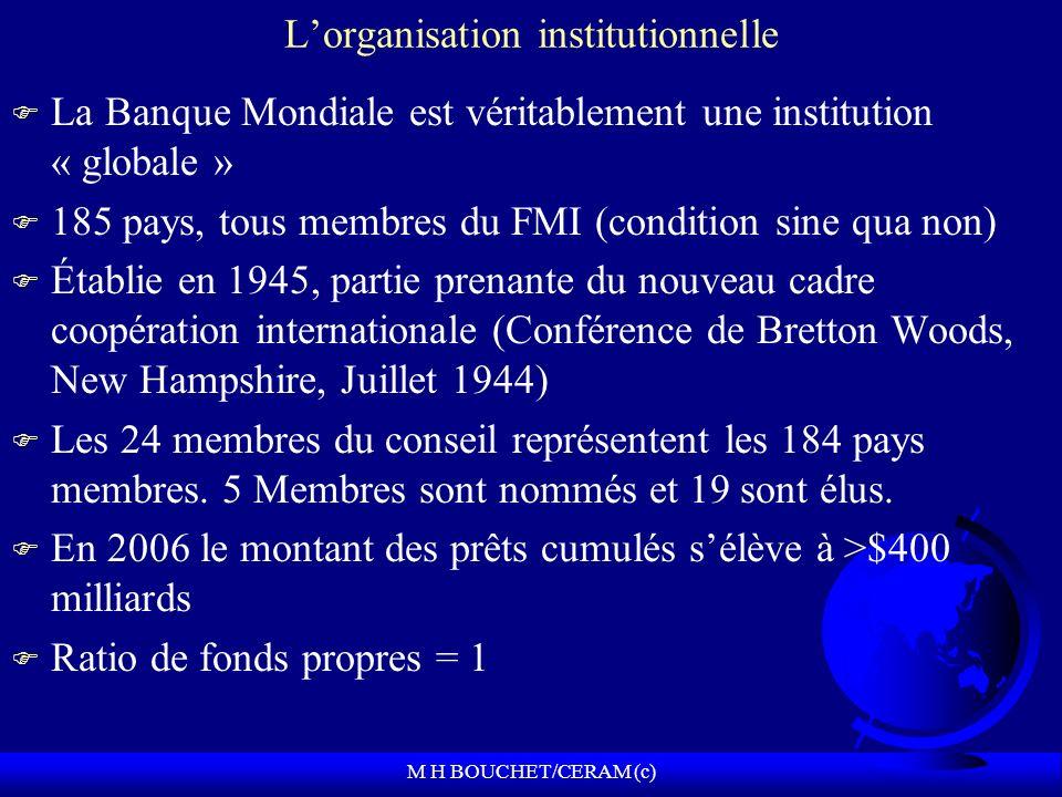 M H BOUCHET/CERAM (c) Lorganisation institutionnelle F La Banque Mondiale est véritablement une institution « globale » F 185 pays, tous membres du FMI (condition sine qua non) F Établie en 1945, partie prenante du nouveau cadre coopération internationale (Conférence de Bretton Woods, New Hampshire, Juillet 1944) F Les 24 membres du conseil représentent les 184 pays membres.