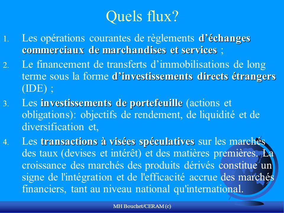 MH Bouchet/CERAM (c) Quels flux. déchanges commerciaux de marchandises et services 1.