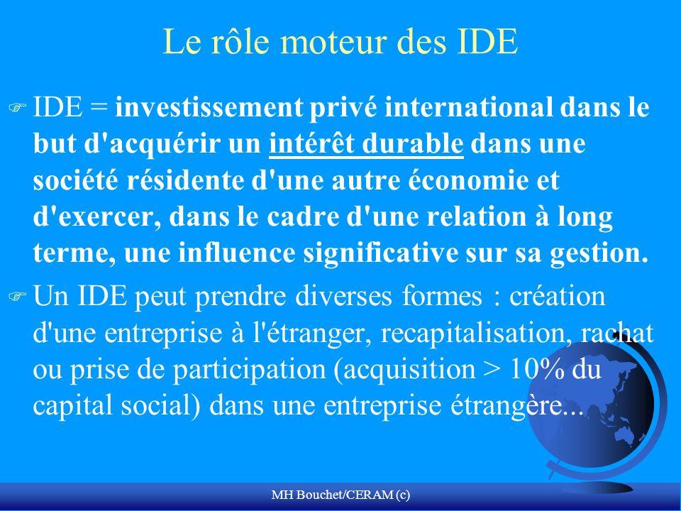 MH Bouchet/CERAM (c) Le rôle moteur des IDE F IDE = investissement privé international dans le but d acquérir un intérêt durable dans une société résidente d une autre économie et d exercer, dans le cadre d une relation à long terme, une influence significative sur sa gestion.