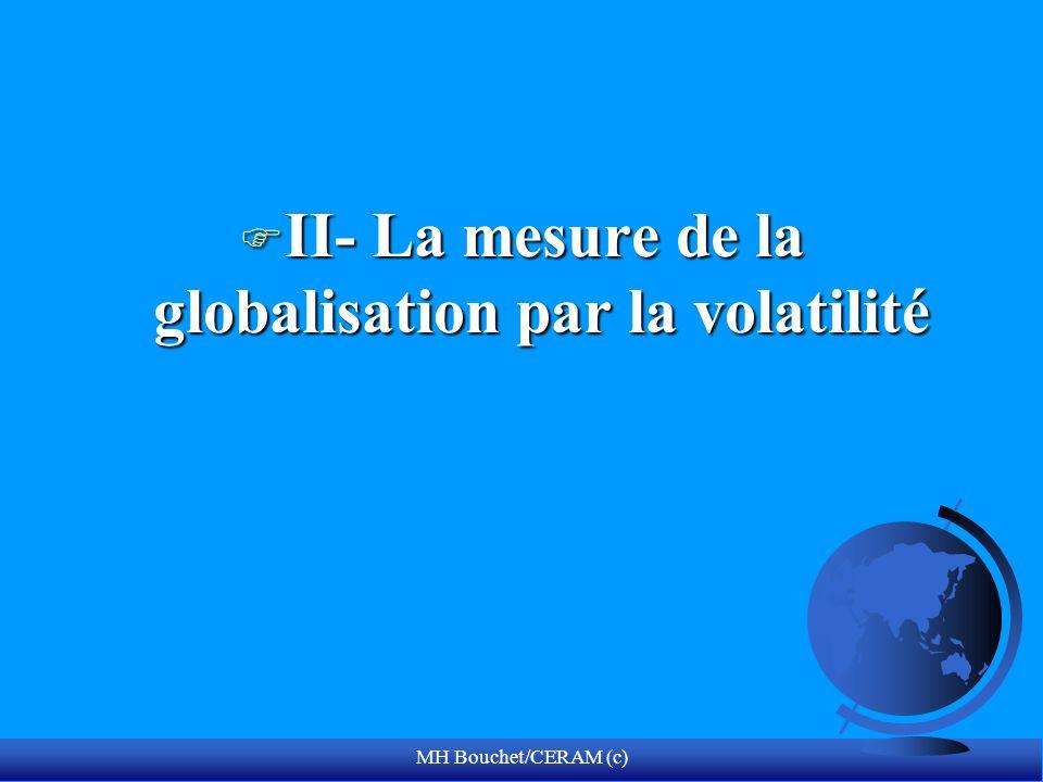 MH Bouchet/CERAM (c) F II- La mesure de la globalisation par la volatilité