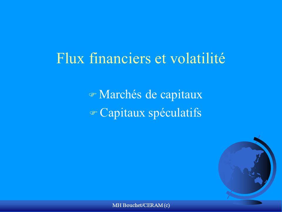 MH Bouchet/CERAM (c) Flux financiers et volatilité F Marchés de capitaux F Capitaux spéculatifs