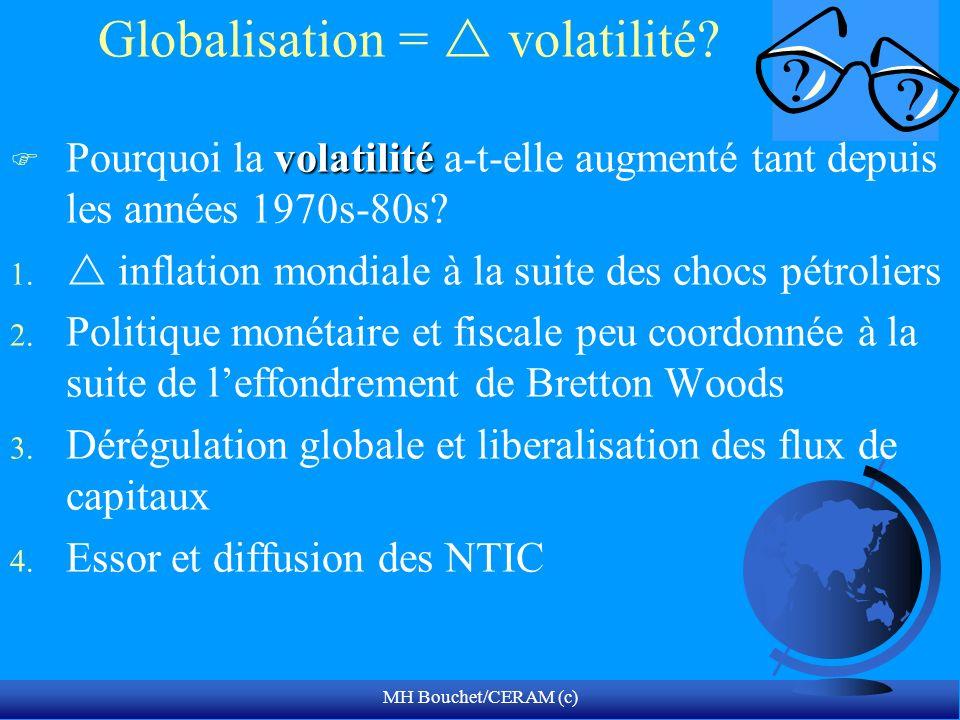 MH Bouchet/CERAM (c) Globalisation = volatilité.