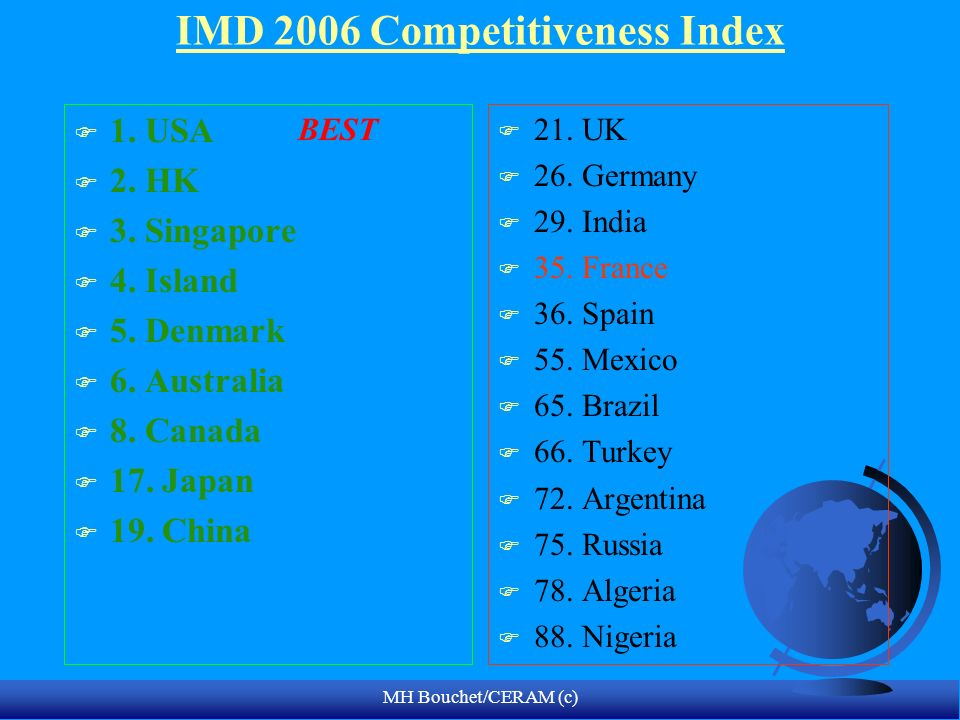 MH Bouchet/CERAM (c) IMD 2006 Competitiveness Index F 1.