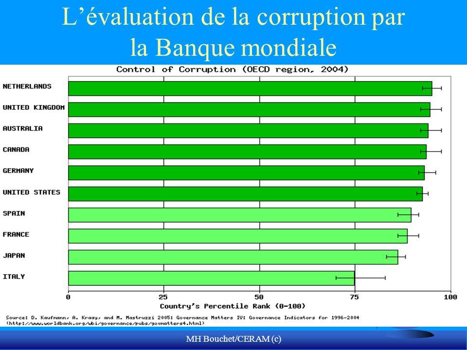 MH Bouchet/CERAM (c) Lévaluation de la corruption par la Banque mondiale