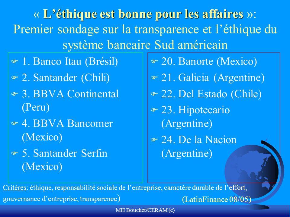MH Bouchet/CERAM (c) Léthique est bonne pour les affaires « Léthique est bonne pour les affaires »: Premier sondage sur la transparence et léthique du système bancaire Sud américain F 1.