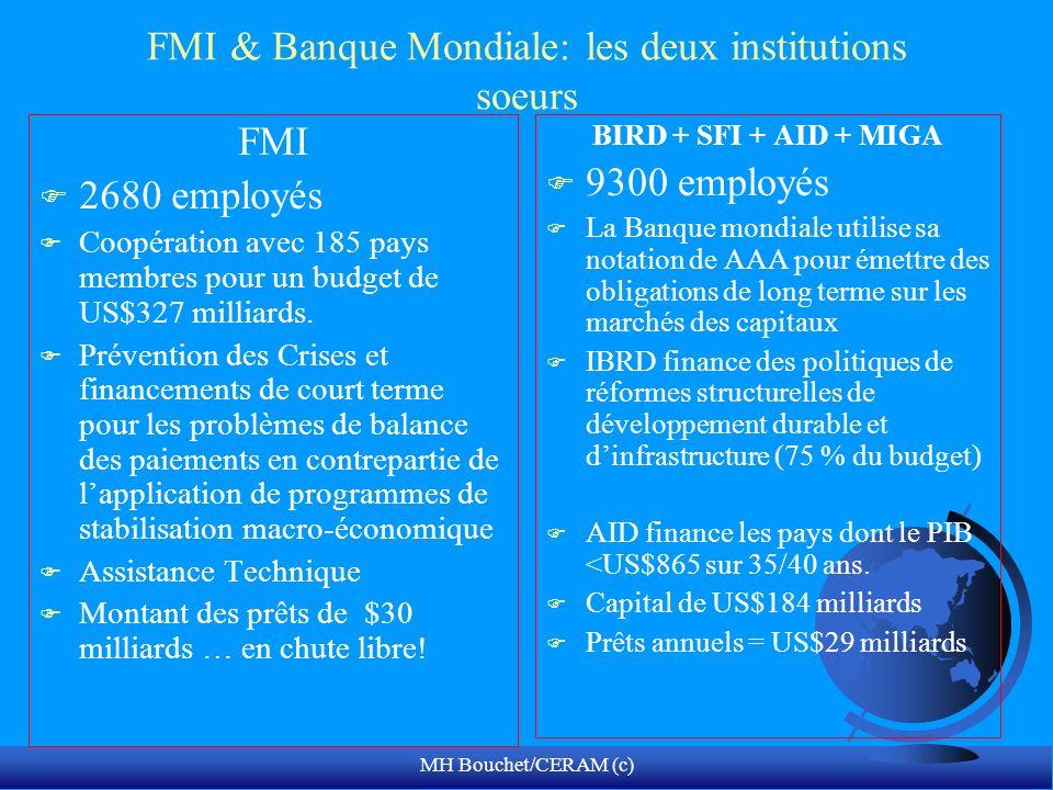 MH Bouchet/CERAM (c) FMI & Banque Mondiale: les deux institutions soeurs FMI F 2680 employés F Coopération avec 185 pays membres pour un budget de US$327 milliards.