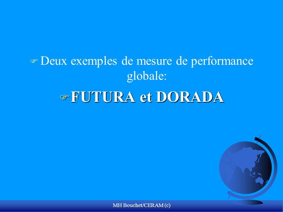 MH Bouchet/CERAM (c) F Deux exemples de mesure de performance globale: F FUTURA et DORADA