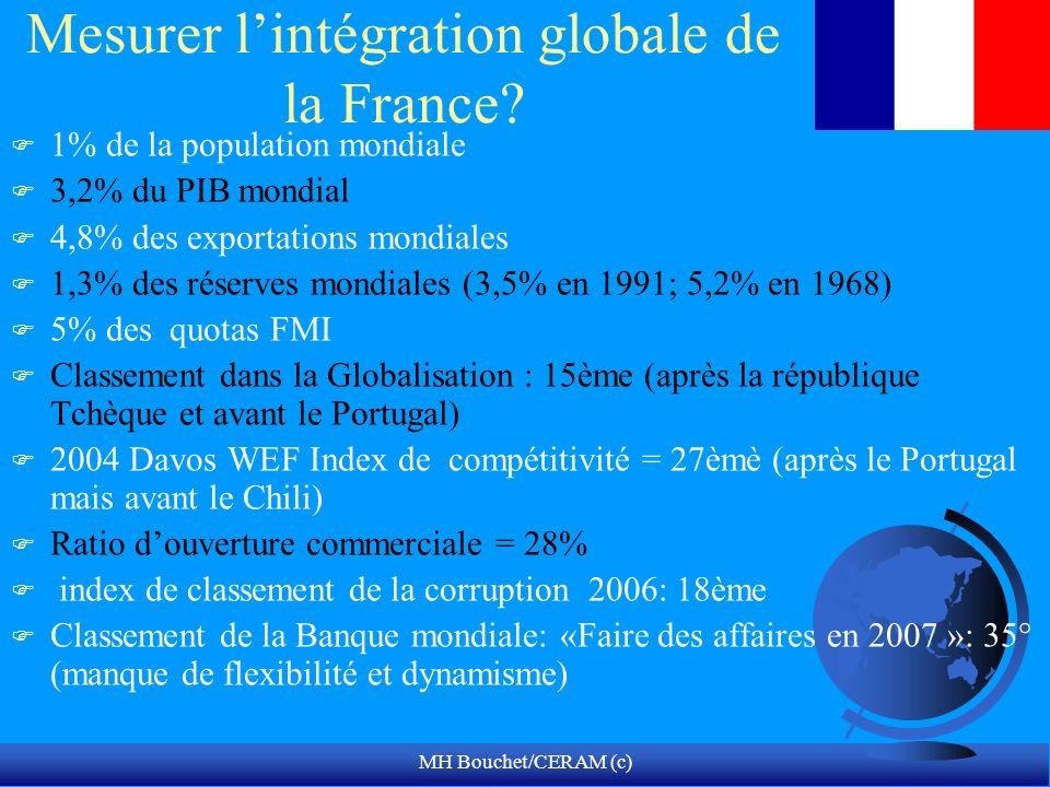 MH Bouchet/CERAM (c) Mesurer lintégration globale de la France.