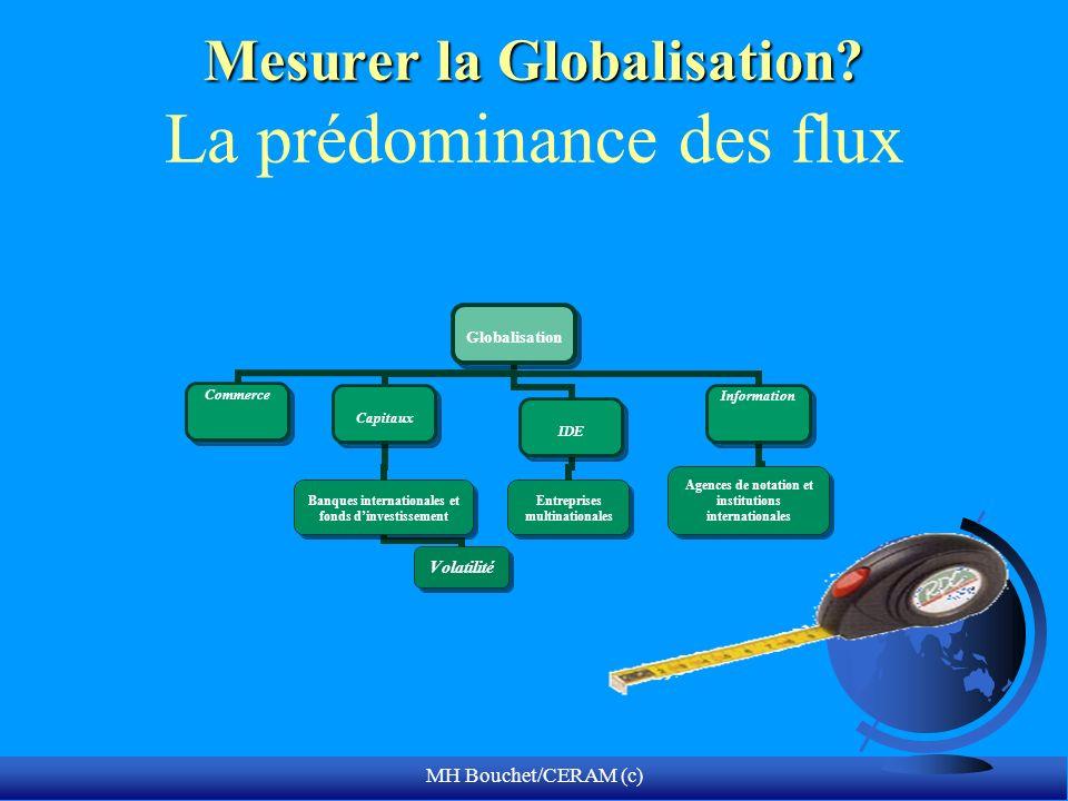 Mesurer la Globalisation Mesurer la Globalisation La prédominance des flux