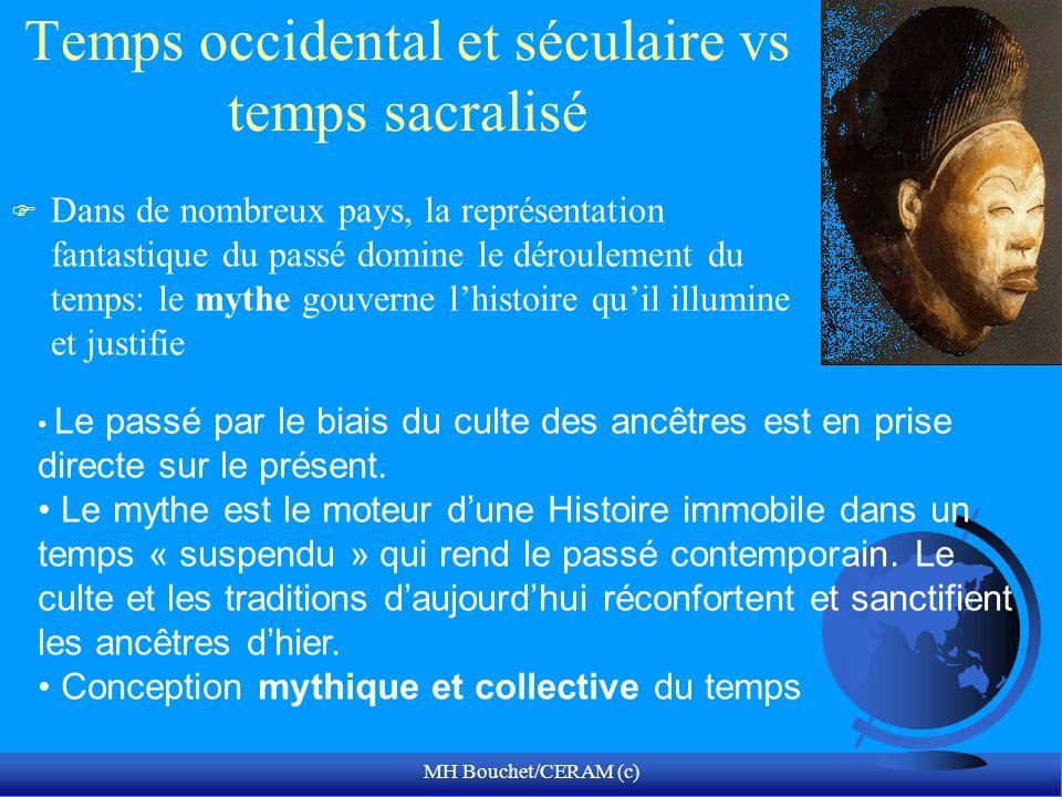 MH Bouchet/CERAM (c) Temps occidental et séculaire vs temps sacralisé F Dans de nombreux pays, la représentation fantastique du passé domine le déroul